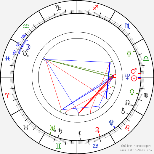 Jan Miller astro natal birth chart, Jan Miller horoscope, astrology