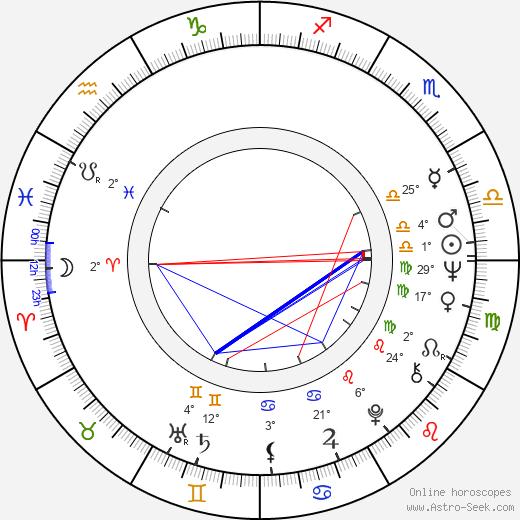 Kenneth Tigar birth chart, biography, wikipedia 2019, 2020