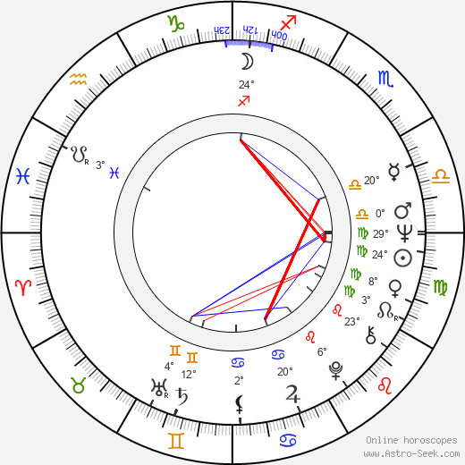 Lupe Ontiveros birth chart, biography, wikipedia 2018, 2019