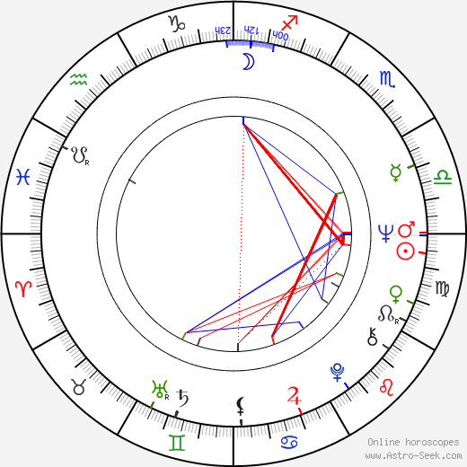 Lupe Ontiveros astro natal birth chart, Lupe Ontiveros horoscope, astrology