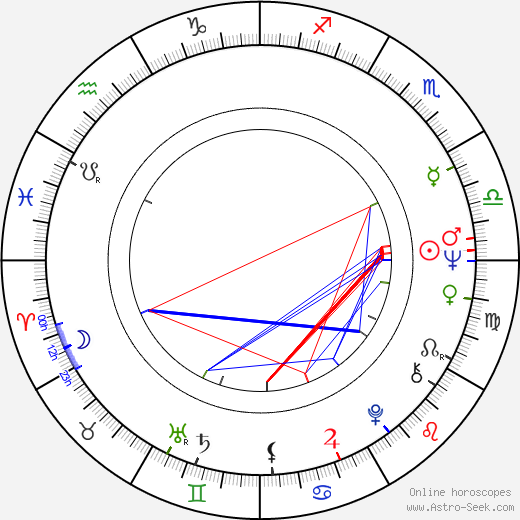 Marjatta Lindahl день рождения гороскоп, Marjatta Lindahl Натальная карта онлайн