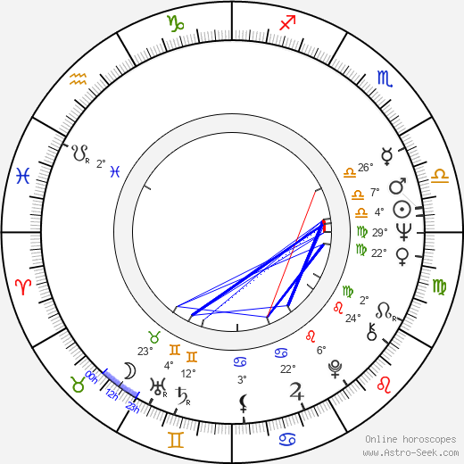 Marshall Bell birth chart, biography, wikipedia 2019, 2020