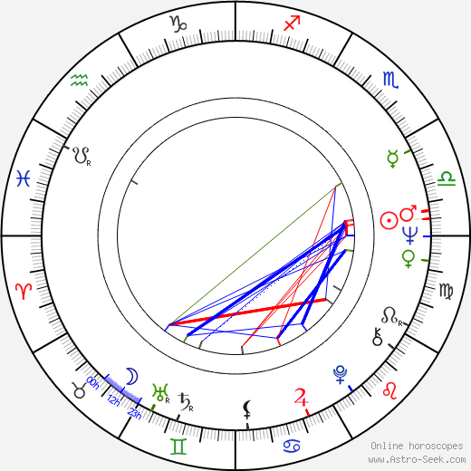 Marshall Bell birth chart, Marshall Bell astro natal horoscope, astrology