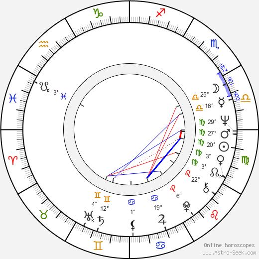 Mei Sheng Fan birth chart, biography, wikipedia 2020, 2021