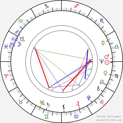 Michael Haley birth chart, Michael Haley astro natal horoscope, astrology