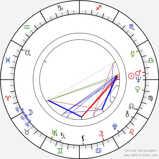 Minoru Okazaki birth chart, Minoru Okazaki astro natal horoscope, astrology