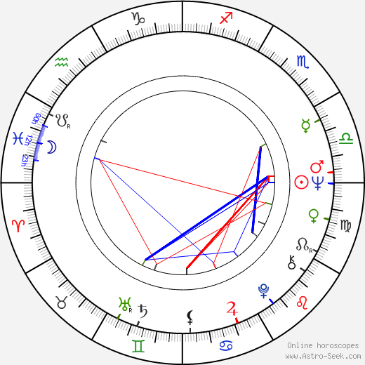 Paila Pavese tema natale, oroscopo, Paila Pavese oroscopi gratuiti, astrologia
