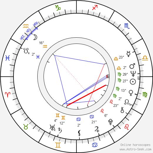 Pia Moberg birth chart, biography, wikipedia 2020, 2021