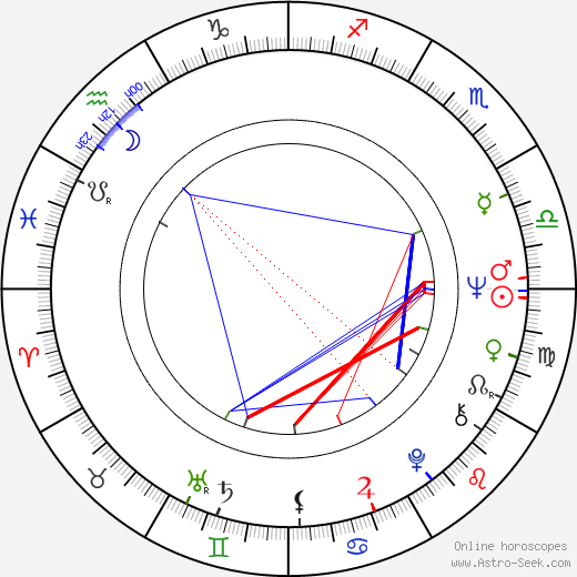 Pia Moberg astro natal birth chart, Pia Moberg horoscope, astrology