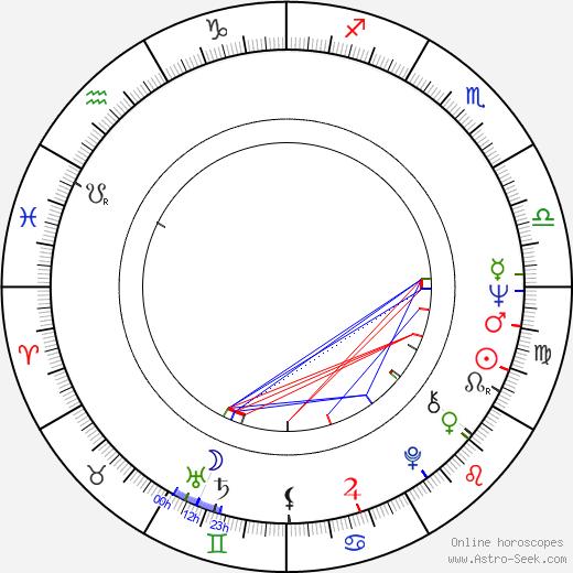 Stuart Hagmann день рождения гороскоп, Stuart Hagmann Натальная карта онлайн