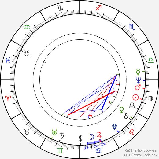 Teresa Tuszyńska astro natal birth chart, Teresa Tuszyńska horoscope, astrology