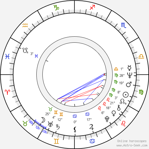 Vlastimil Venclík birth chart, biography, wikipedia 2019, 2020