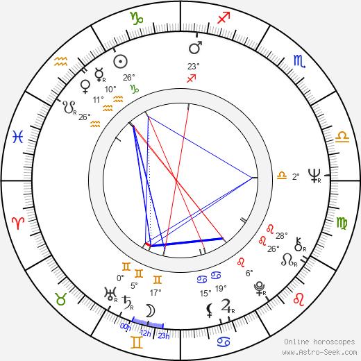 Chris Montez birth chart, biography, wikipedia 2019, 2020
