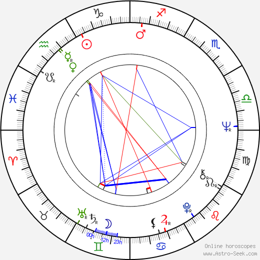 Chris Montez astro natal birth chart, Chris Montez horoscope, astrology