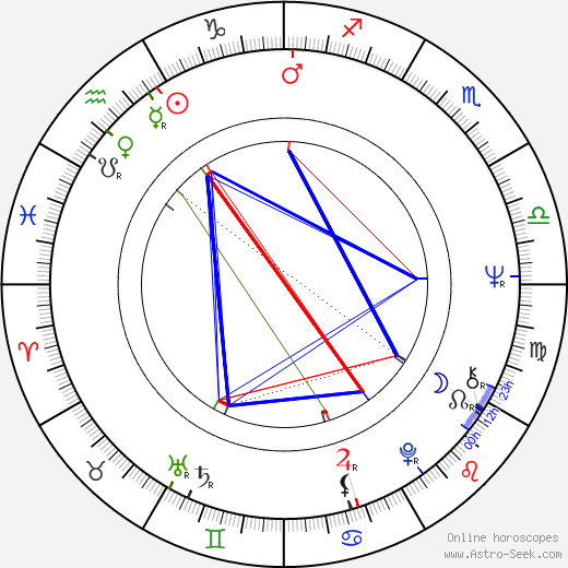 Gil Gerard astro natal birth chart, Gil Gerard horoscope, astrology