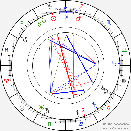 Günther Maria Halmer tema natale, oroscopo, Günther Maria Halmer oroscopi gratuiti, astrologia