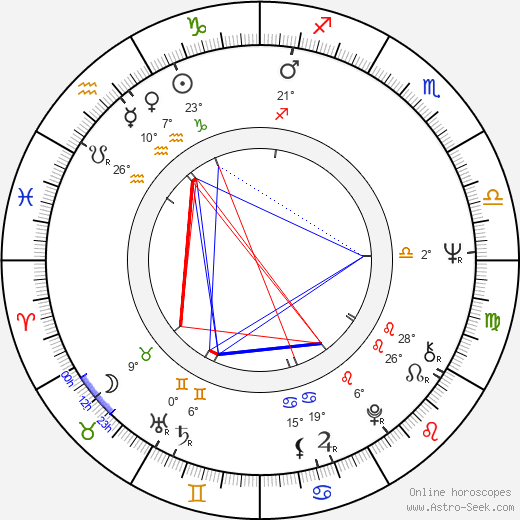 Holland Taylor birth chart, biography, wikipedia 2018, 2019