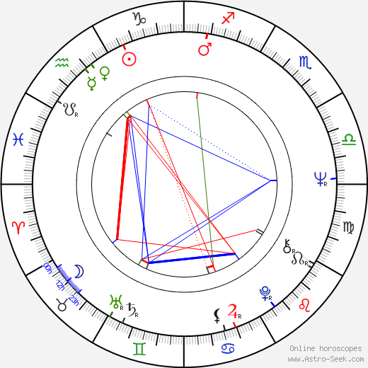 Holland Taylor astro natal birth chart, Holland Taylor horoscope, astrology