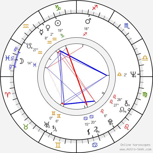 Jim Croce birth chart, biography, wikipedia 2019, 2020