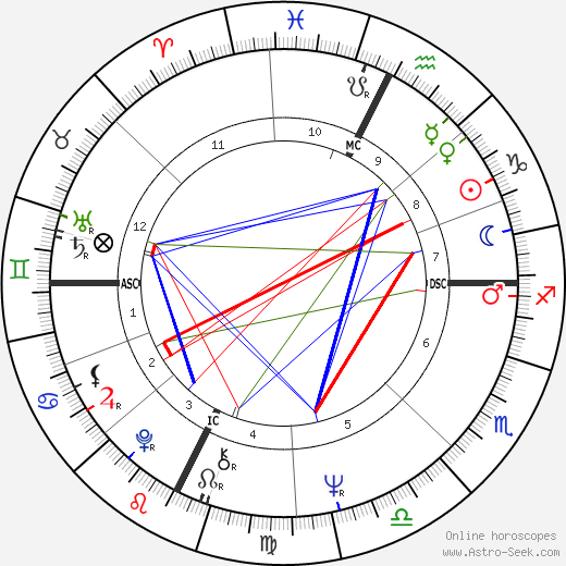 Joelle Kaufmann день рождения гороскоп, Joelle Kaufmann Натальная карта онлайн