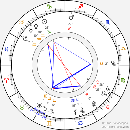 Michael Attwell birth chart, biography, wikipedia 2020, 2021
