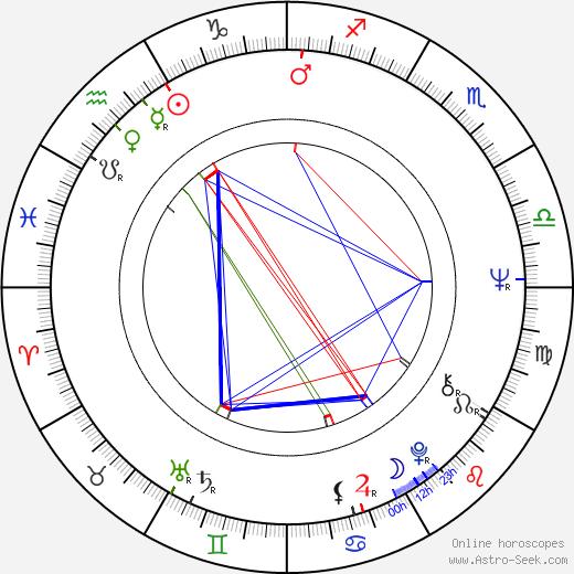 Michael G. Wilson birth chart, Michael G. Wilson astro natal horoscope, astrology
