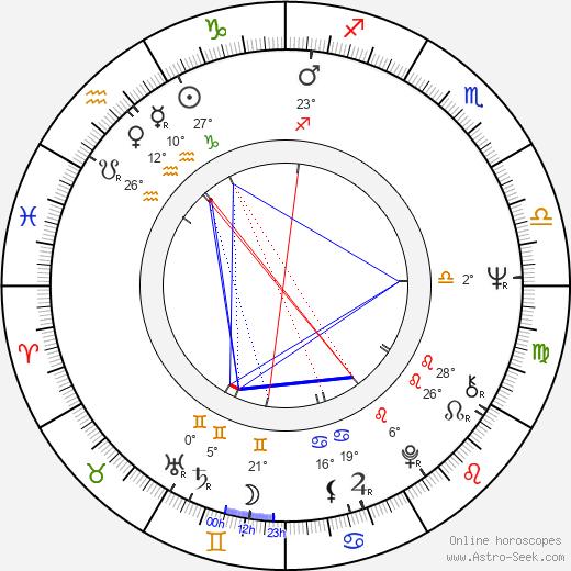 Moon-sik Yoon birth chart, biography, wikipedia 2017, 2018