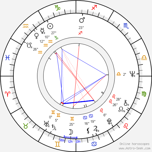 Paul Freeman birth chart, biography, wikipedia 2017, 2018