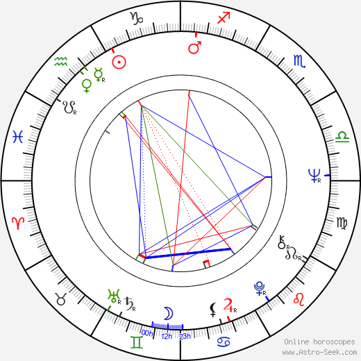 Paul Freeman astro natal birth chart, Paul Freeman horoscope, astrology