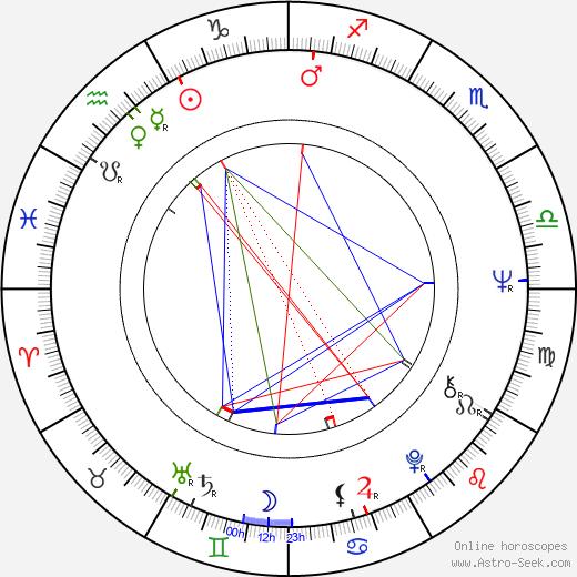 Paul Freeman день рождения гороскоп, Paul Freeman Натальная карта онлайн