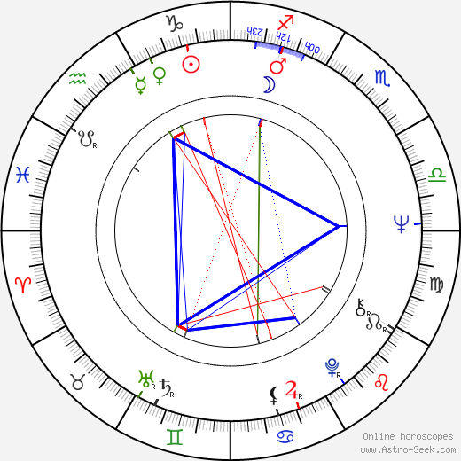 Pirkko Nukari astro natal birth chart, Pirkko Nukari horoscope, astrology