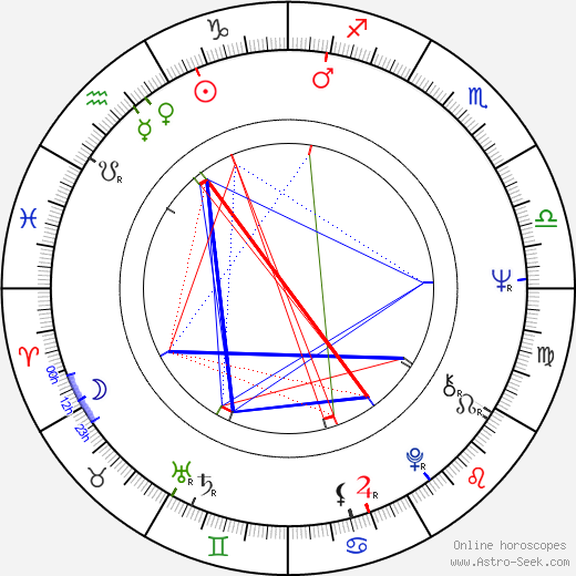 Richard Moll astro natal birth chart, Richard Moll horoscope, astrology