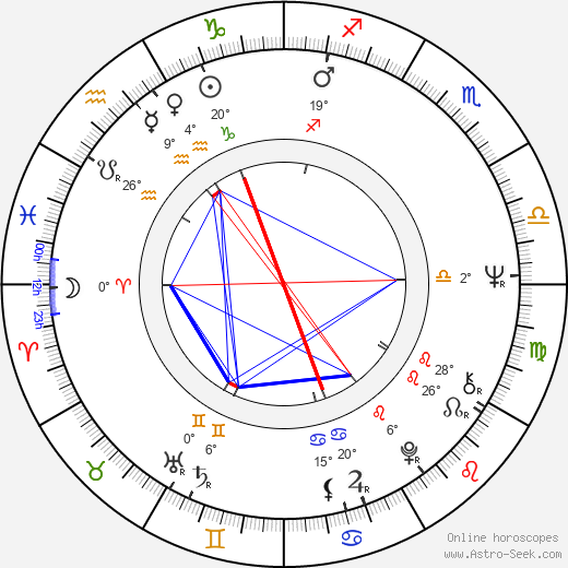Stan Ivar birth chart, biography, wikipedia 2019, 2020