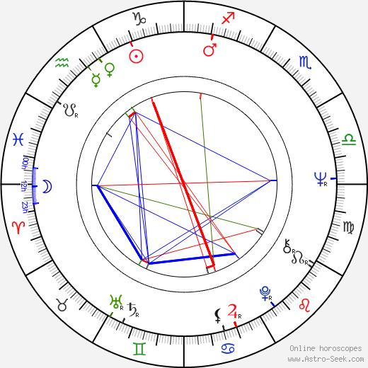 Stan Ivar astro natal birth chart, Stan Ivar horoscope, astrology