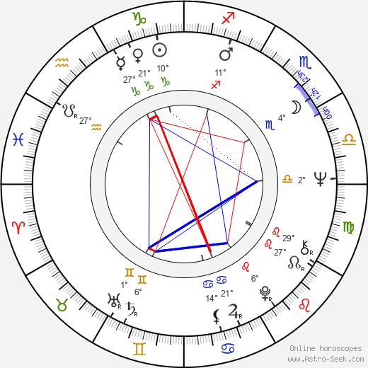 Stanley Kamel birth chart, biography, wikipedia 2018, 2019