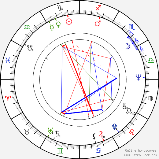 Stanley Kamel astro natal birth chart, Stanley Kamel horoscope, astrology