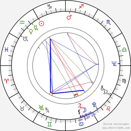 Stephen D. Newman astro natal birth chart, Stephen D. Newman horoscope, astrology