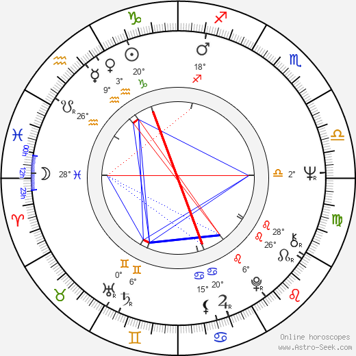Vibeke Gad birth chart, biography, wikipedia 2018, 2019