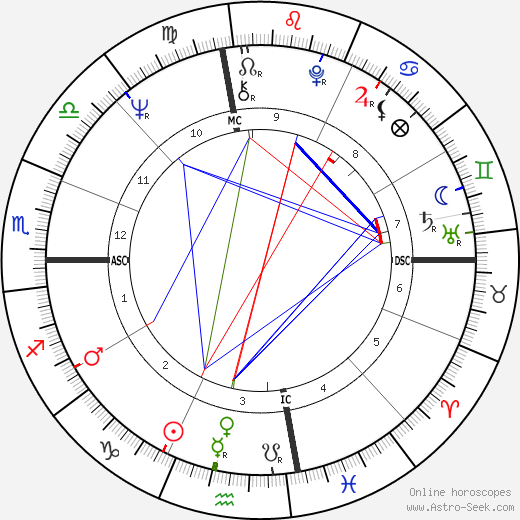 Wendy Yoshimura день рождения гороскоп, Wendy Yoshimura Натальная карта онлайн