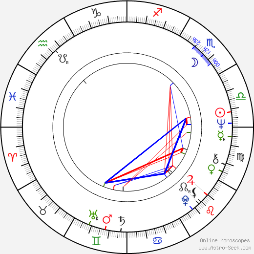Anna Ford день рождения гороскоп, Anna Ford Натальная карта онлайн