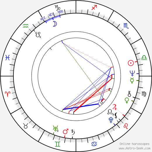 Austin Stoker astro natal birth chart, Austin Stoker horoscope, astrology