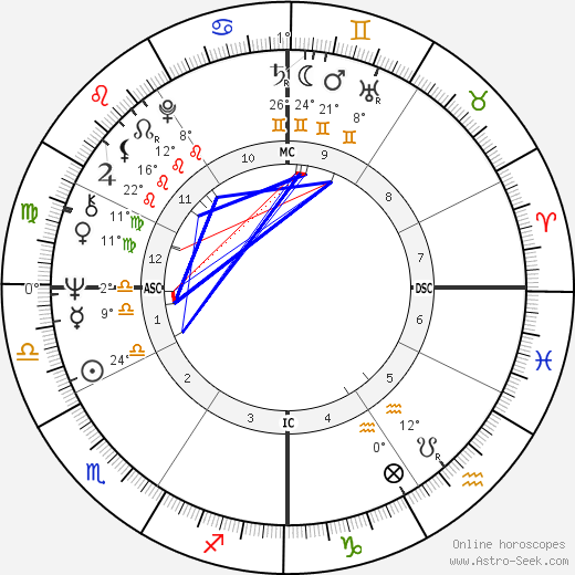 Bob Timberlake birth chart, biography, wikipedia 2020, 2021