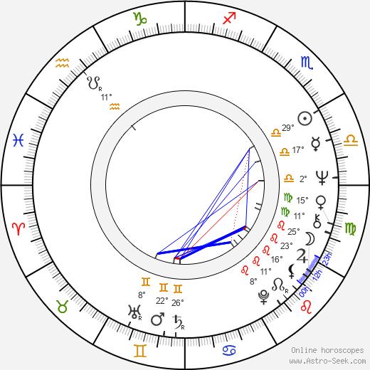 Carlo Monni birth chart, biography, wikipedia 2020, 2021