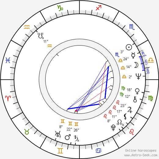 Carmen Argenziano birth chart, biography, wikipedia 2020, 2021