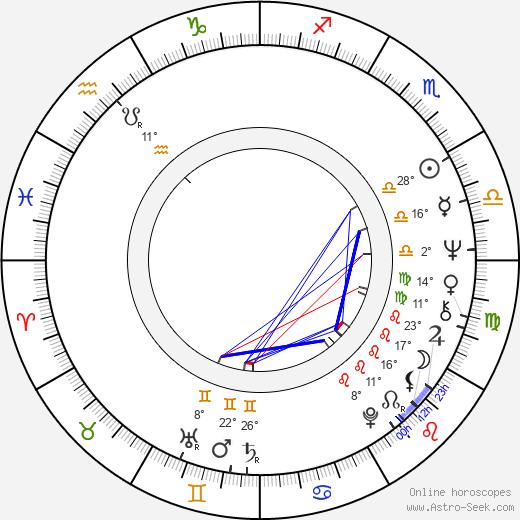 Catherine E. Coulson birth chart, biography, wikipedia 2019, 2020