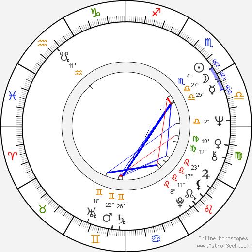 Charo López birth chart, biography, wikipedia 2020, 2021