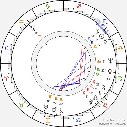 Christopher Cain birth chart, biography, wikipedia 2020, 2021