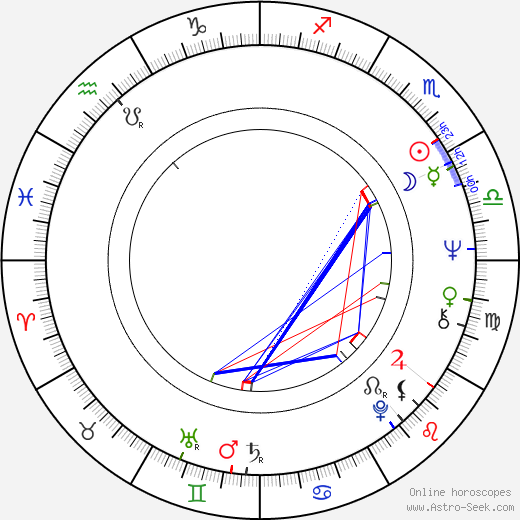 Cornelia Froboess birth chart, Cornelia Froboess astro natal horoscope, astrology