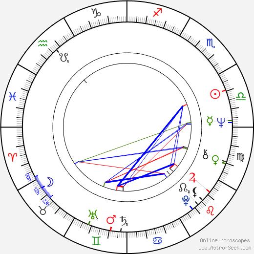 Дайан Торн Dyanne Thorne день рождения гороскоп, Dyanne Thorne Натальная карта онлайн