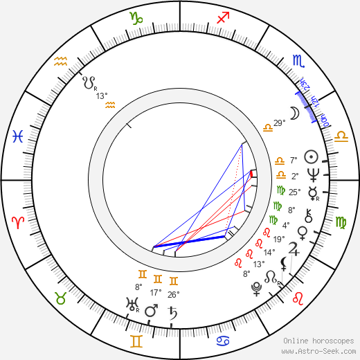 Fabio Ciani birth chart, biography, wikipedia 2020, 2021